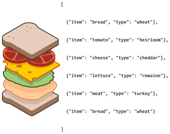 02-sandwich-opt