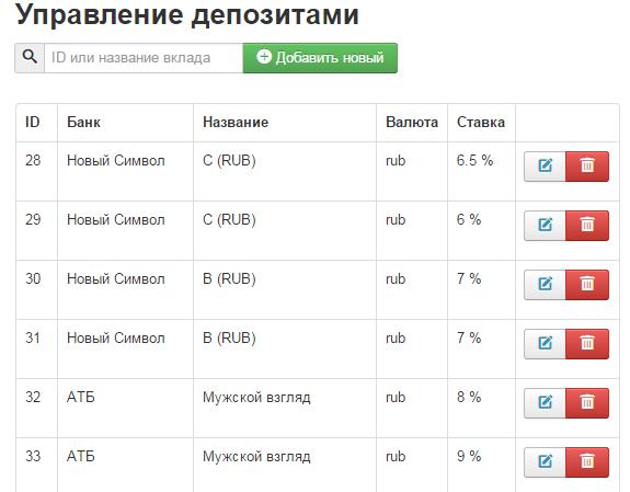 Компонент управления депозитами для Joomla 3